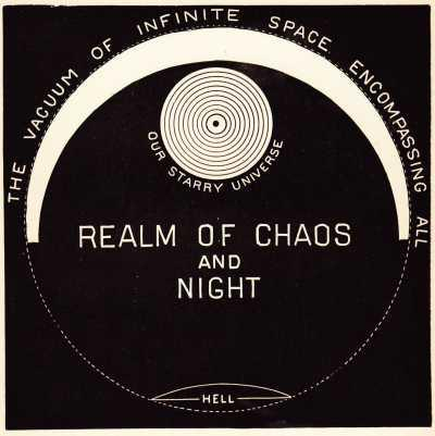 Realm-of-Chaos-and-Night